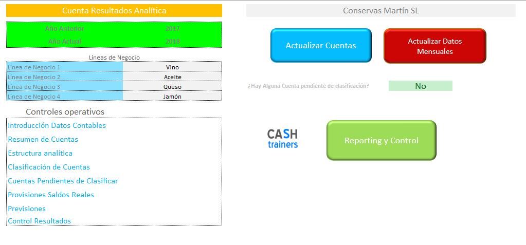 Panel-control-cuenta-analítica-resultados-plantilla-Excel