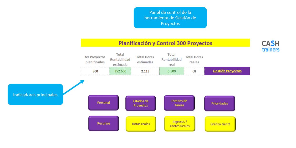 Planificación-y-control-de-costes-para-300-proyectos-plantilla-Excel