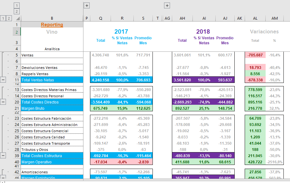 Informe-cuenta-analítica-resultados-Excel