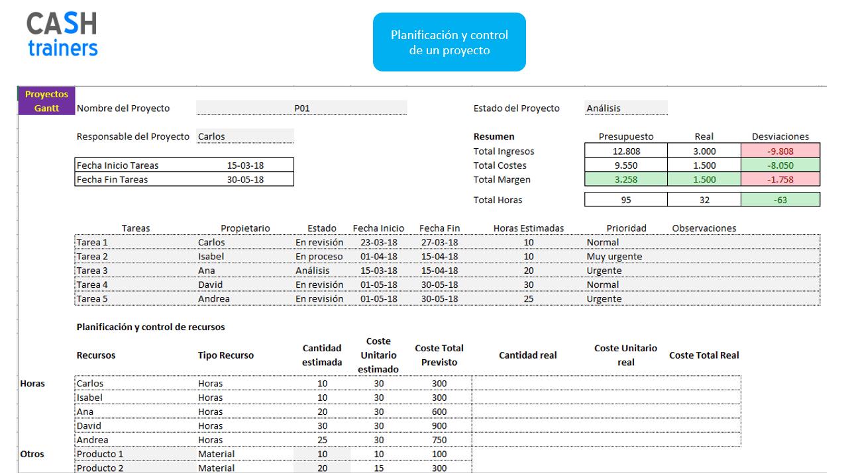 Planficación-y-control-de-costes-del-proyecto-plantilla-Excel