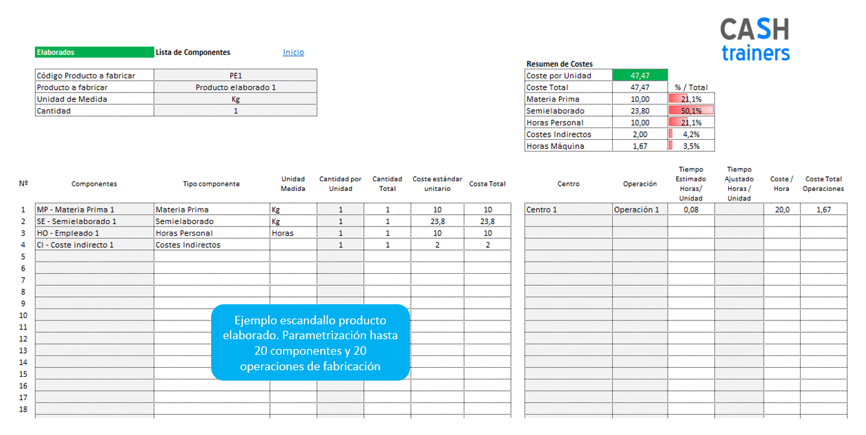 escandallo-productos-elaborados-cálculo-costes-Excel