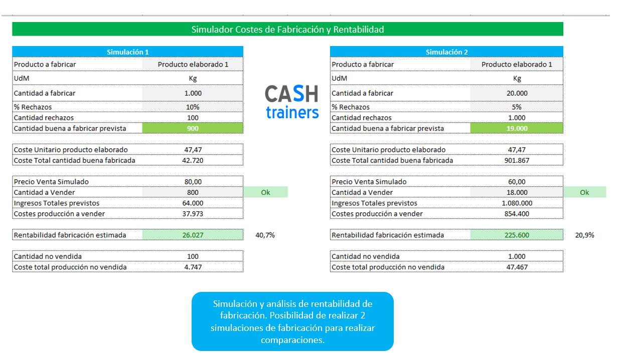 simulador-costes-y-rentabillidades-fabricación-plantilla-excel