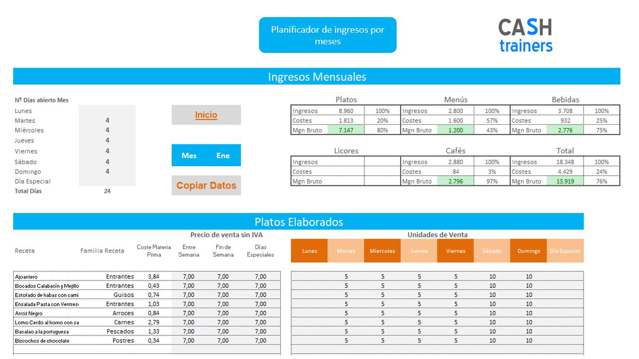 planificación-ingresos-mensuales-restaurantes-plantilla-excel