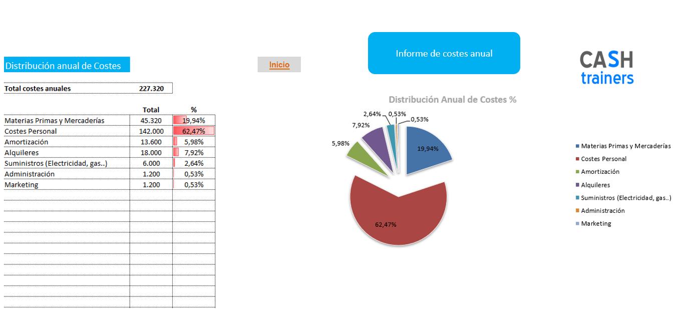 informe-costes-anual-restaurantes-plantilla-excel