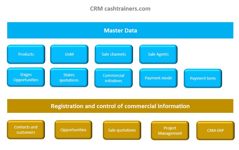 CRM-excel-template-board-control