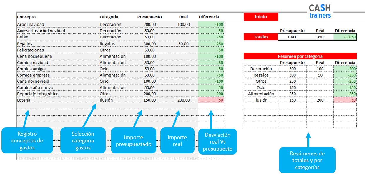 Registro-datos-y-control-presupuestario-gastos-navidad-plantilla-excel