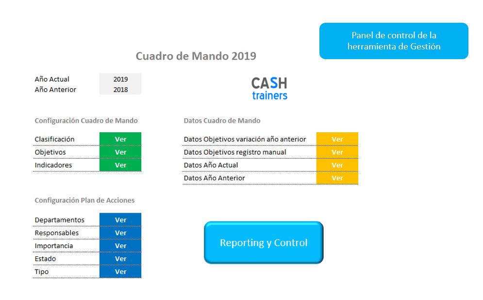 Cuadro Mando Integral Excel