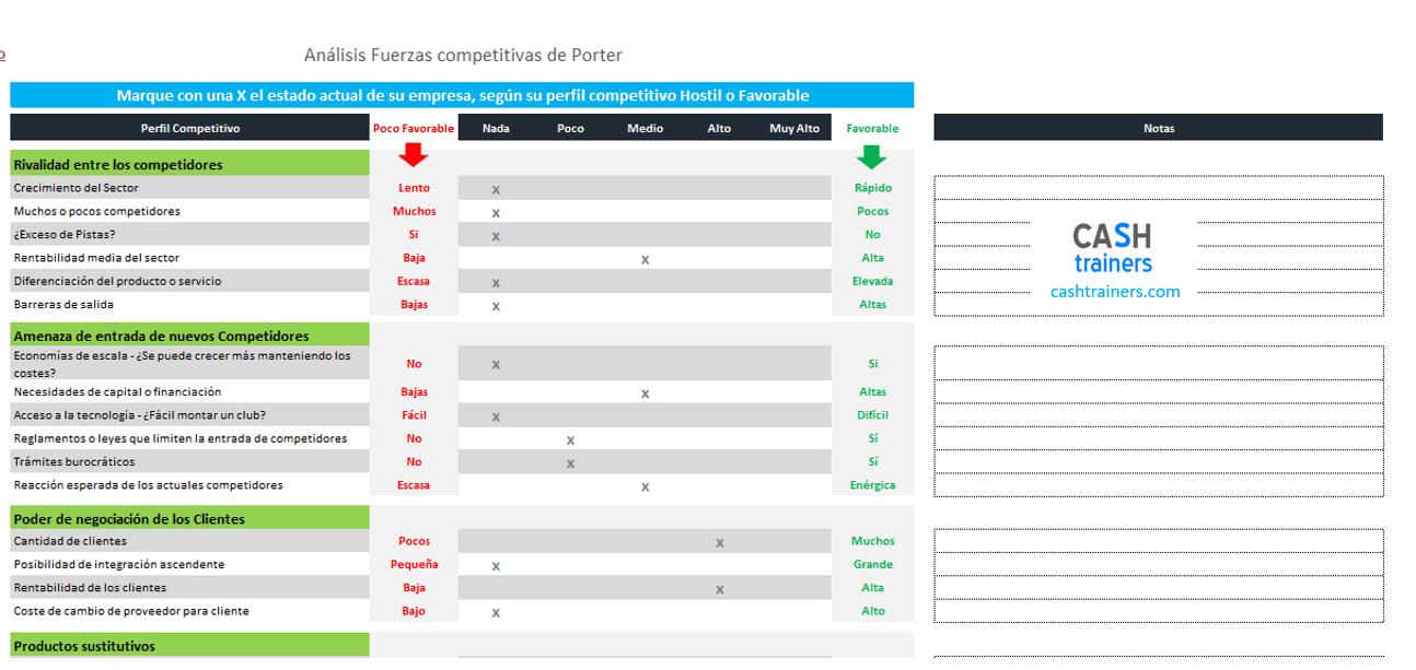 fuerzas-competitivas-de-Porter-Plantilla-Excel