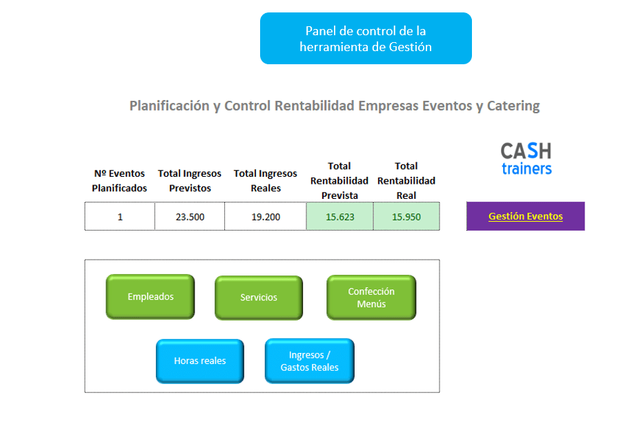 planificación-y-control-rentabilidad-eventos-y-catering-con-Excel.