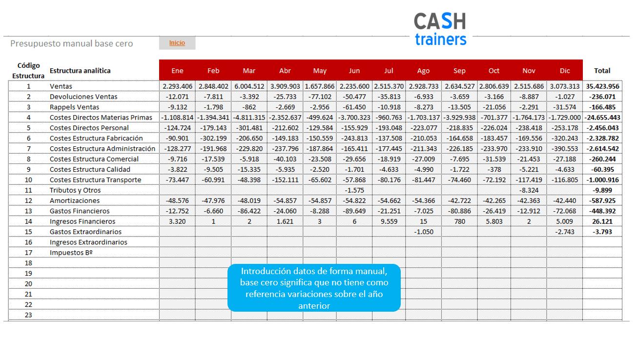 elaboración-presupuesto-económico-plantilla-Excel