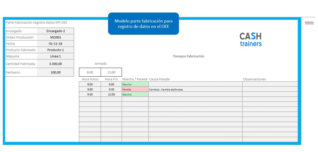 modelo-formulario-parte-fabricación-registro-datos-KPI-OEE-plantilla-excel