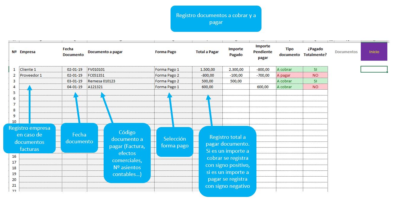 Plantilla Excel Para Llevar Control De Pagos Y Cobros De Facturas