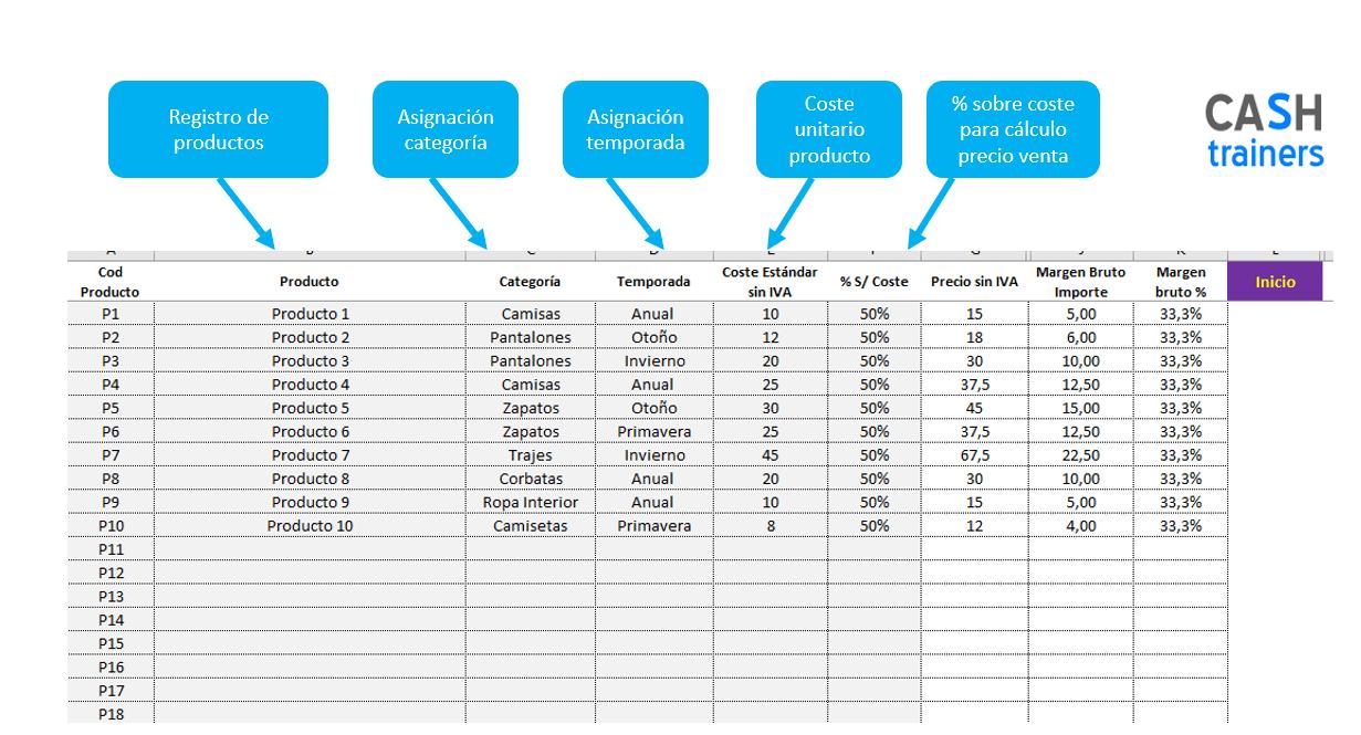registro-productos-simulador-rentabilidad-tiendas-ropa-excel