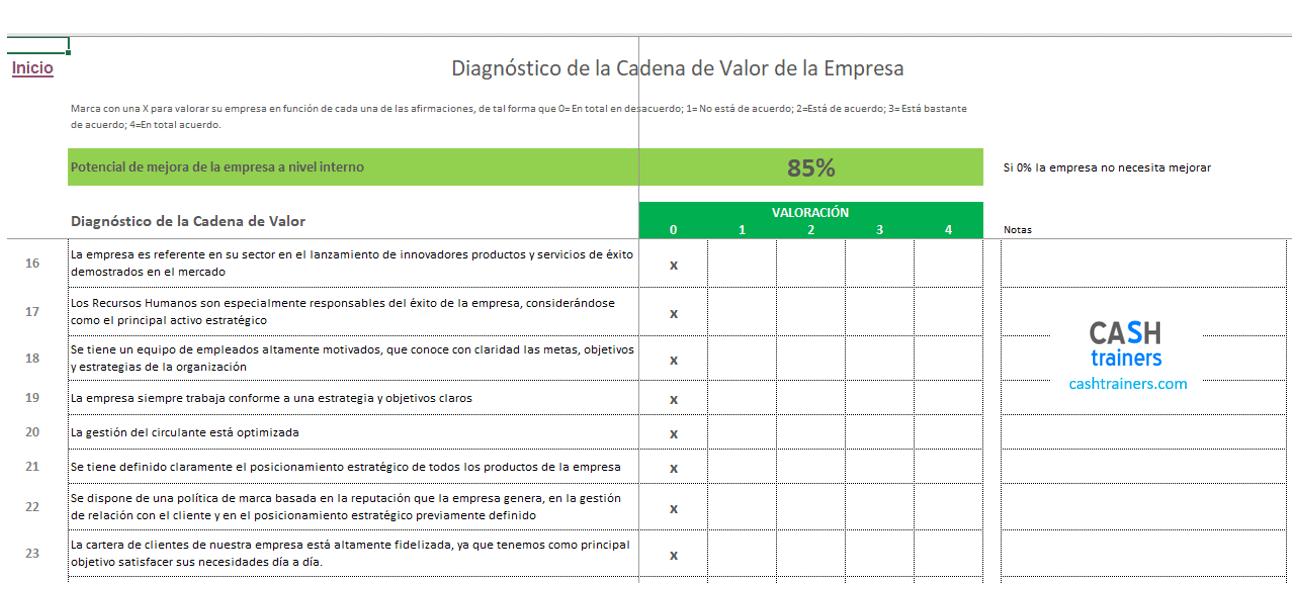 Diagnóstico-cadena-de-valor-Plantilla-Excel