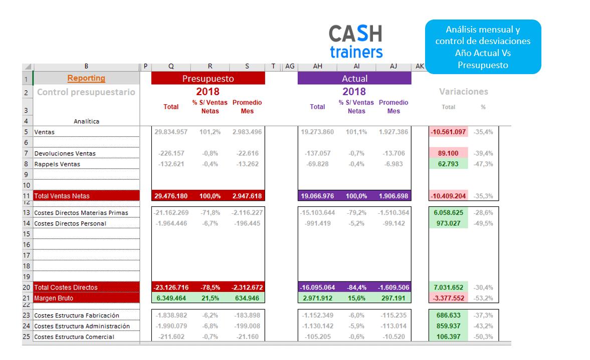 Plantilla-Excel-control-desviaciones-presupuestarias