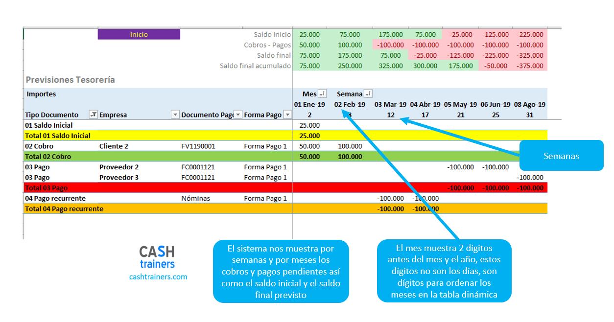informe-previsiones-tesorería-plantilla-excel-v2019