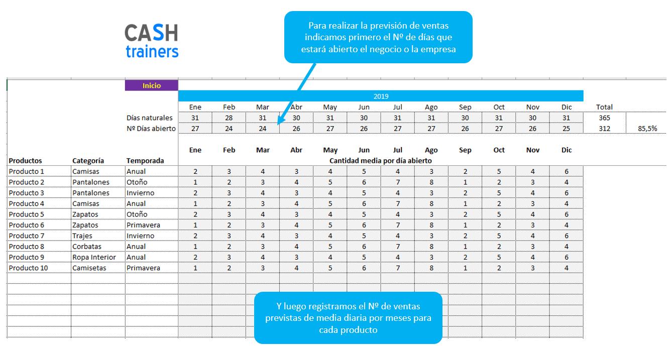 previsión-ventas-simulador-rentabilidad-tiendas-ropa-excel
