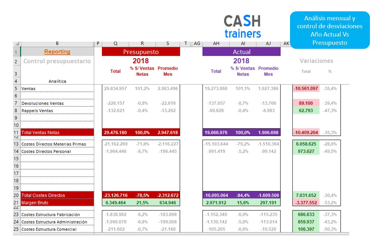Análisis-variaciones-control-presupuestario-plantilla-Excel
