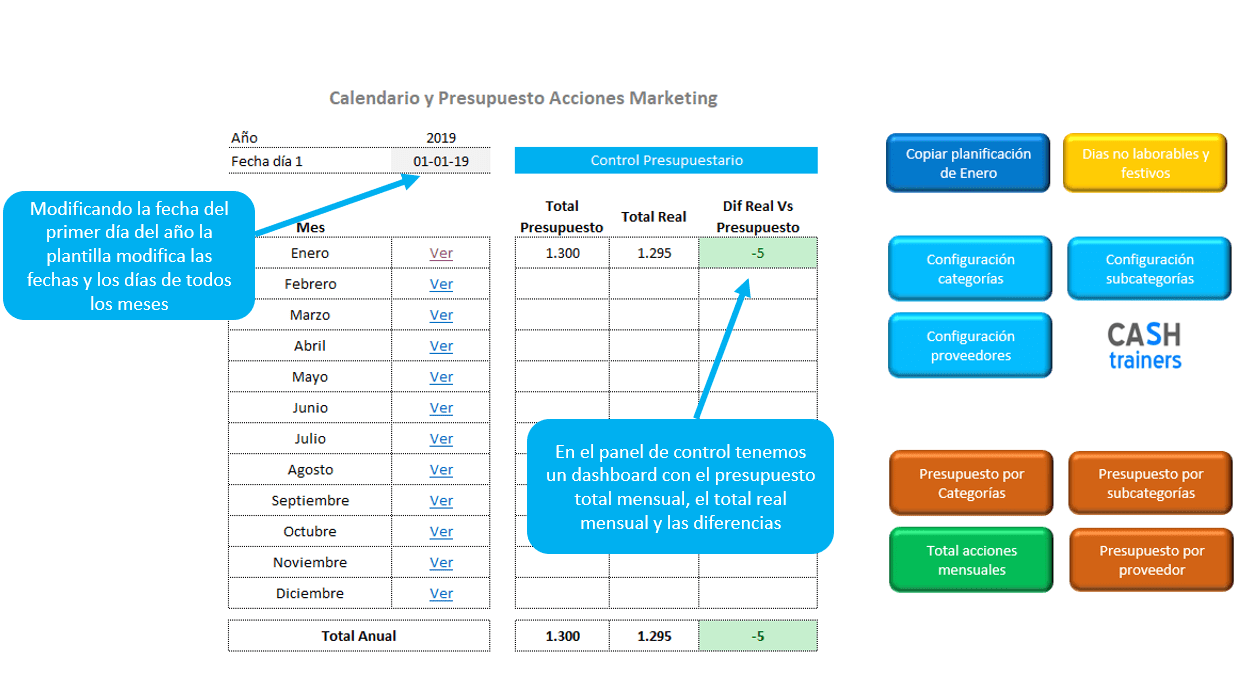 Dashboard-Presupuesto-Acciones-Marketing-Plantilla-Excel
