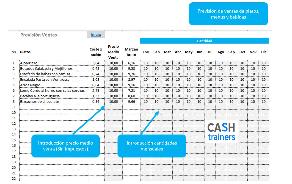 previsiones-ventas-restaurantes-plantilla-excel