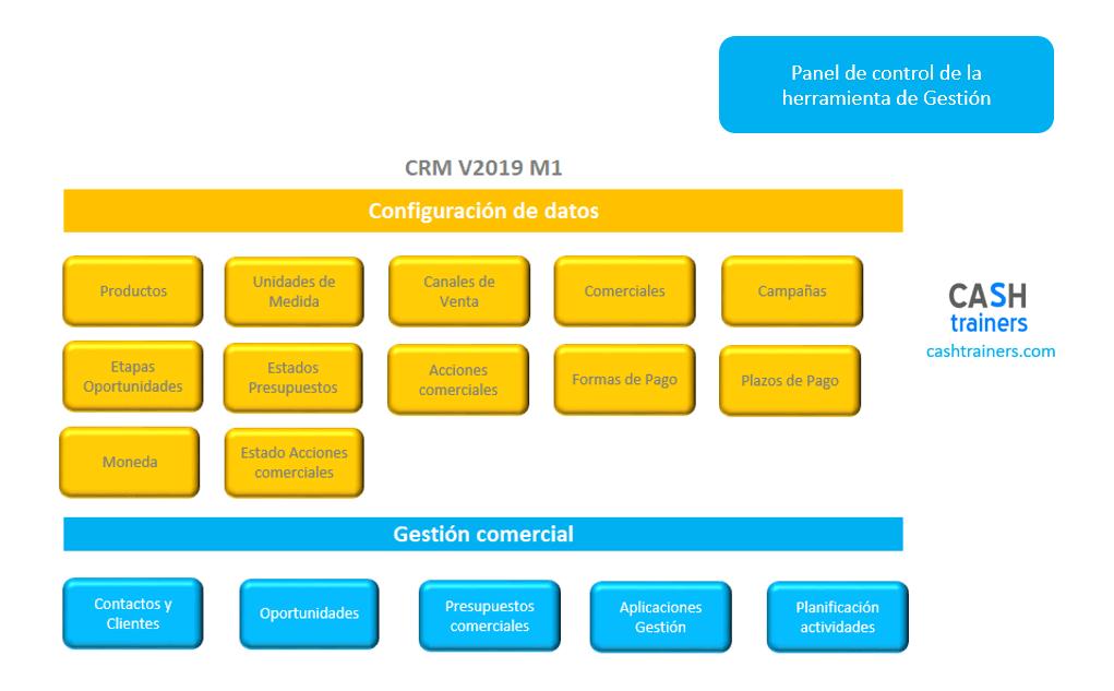 Panel-control-CMR-V2019-M1-plantilla-excel-gratis