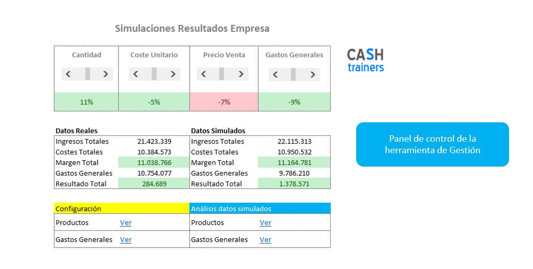 Panel-control-simulador-resultados-empresariales-plantilla-excel