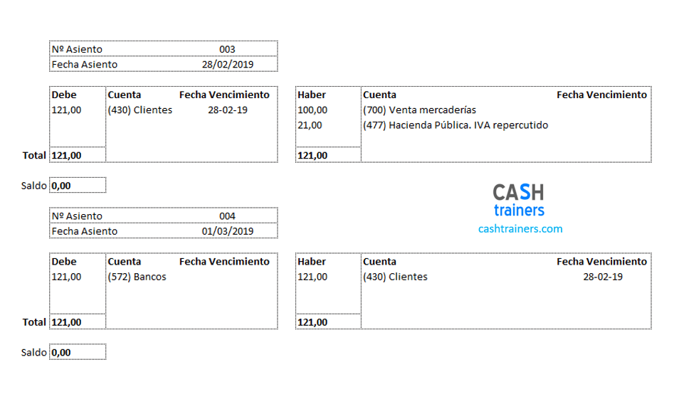 asientos-contables-venta-y-cobro-por-transferencia-bancaria