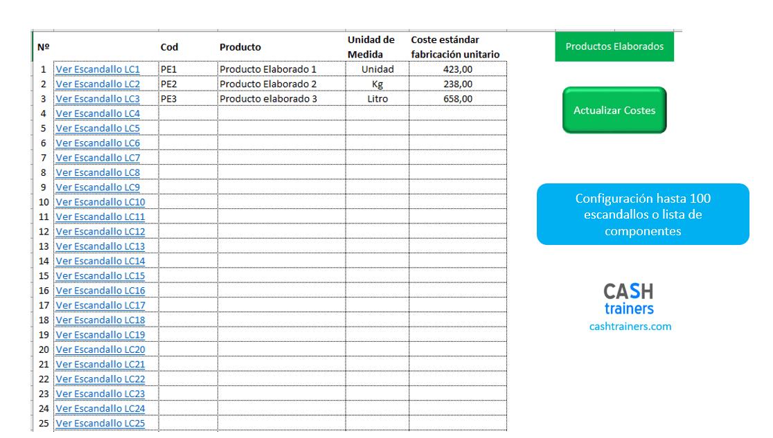dashboard-escandallos-simulador-costes-fabricación-plantilla-excel