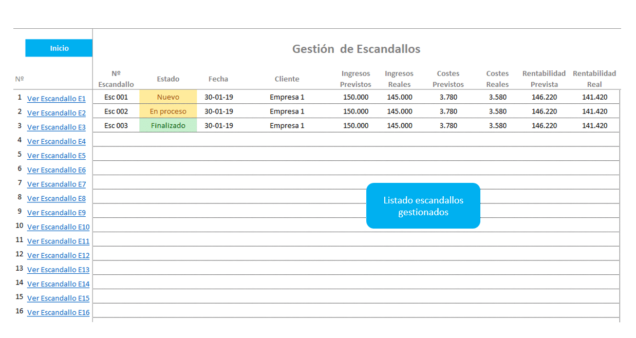 dashboard-gestión-escandallos-proyectos-plantilla-excel