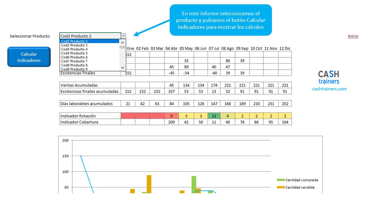 informe-rotación-stocks-por-producto-y-por-meses-plantilla-excel