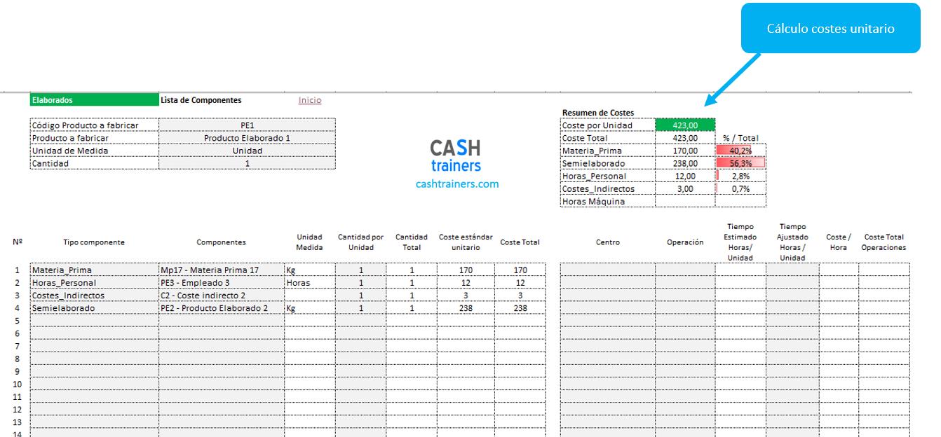 modelo-escandallo-cálculo-costes-unitarios-plantilla-excel