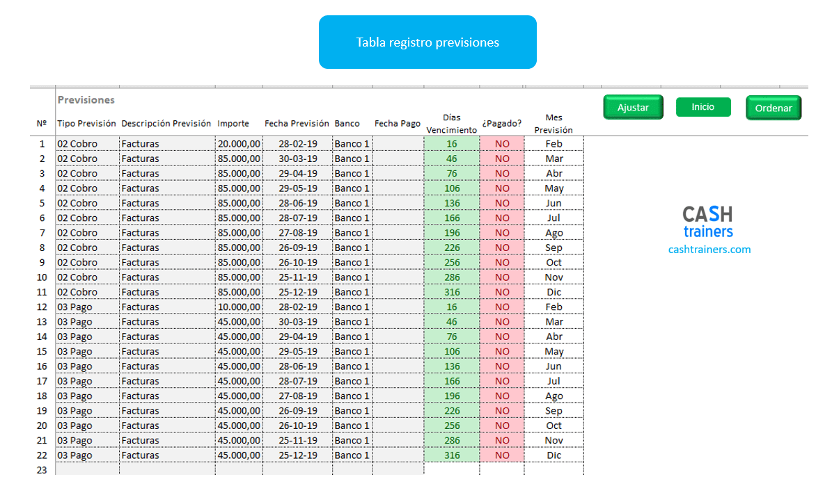 Tabla-registro-previsiones-planificación-tesorería-plantilla-excel