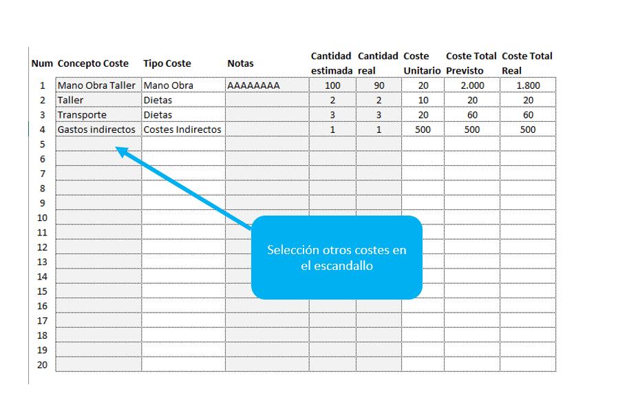cálculo-otros-costes-escandallos-por-proyectos-plantilla-excel