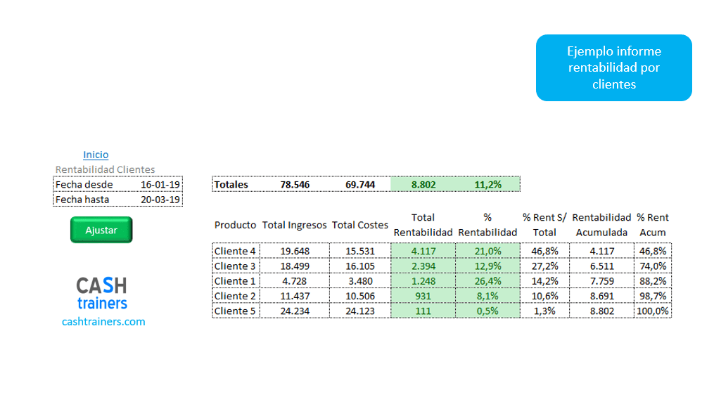 ejemplo-informe-rentabilidad-por-clientes-sistema-excel