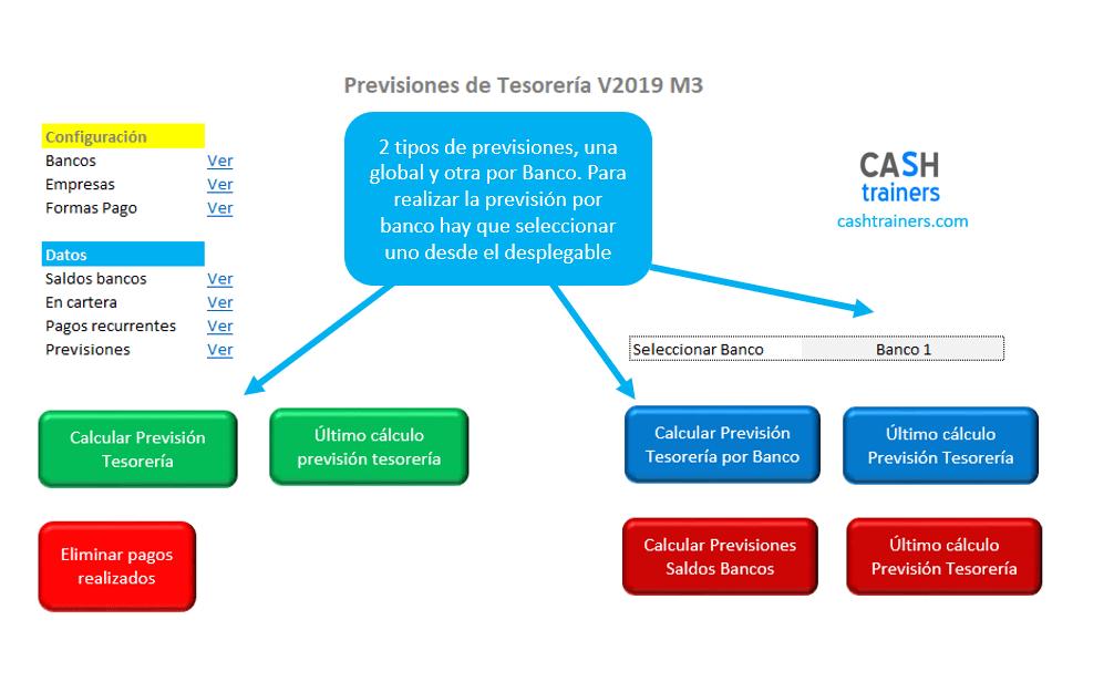 previsión-tesorería-global-o-por-banco-plantilla-excel