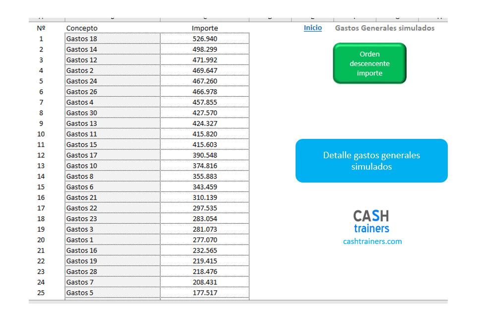 detalle-gastos-generales-simulados-plantilla-excel