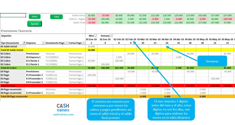 informe-previsión-tesorería-global-por-semanas-y-meses-plantilla-excel