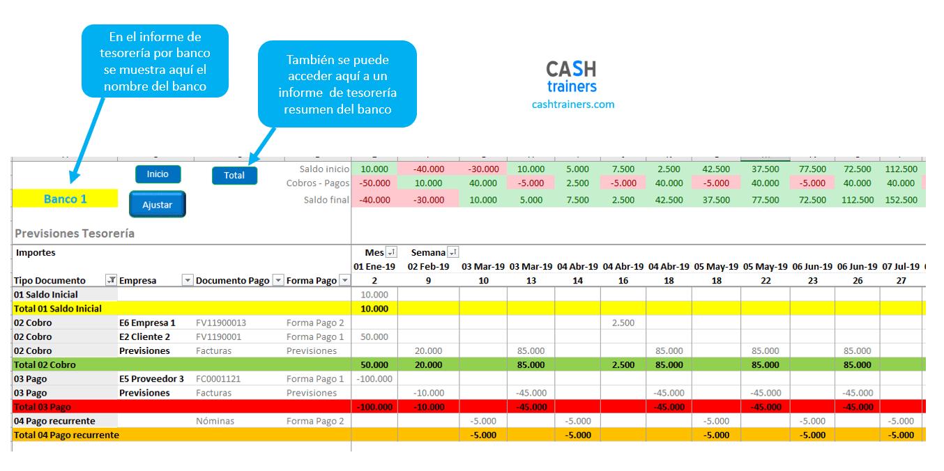 informe-tesorería-por-banco-plantilla-excel