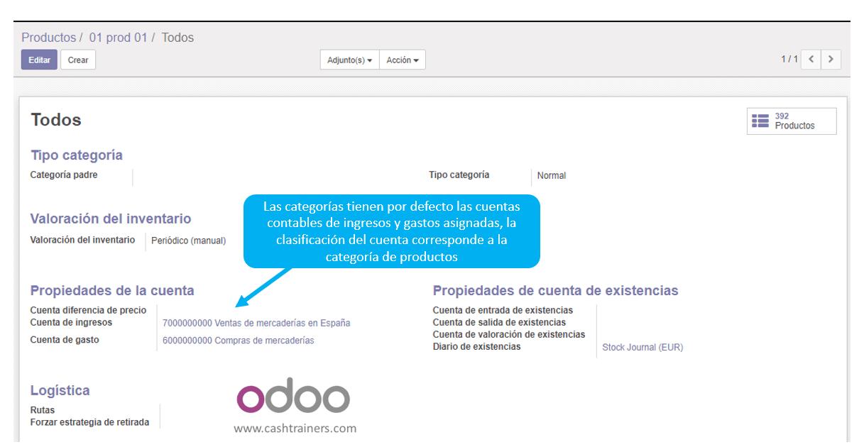 cuentas-contables-por-defecto-categoría-productos-ERP-ODOO