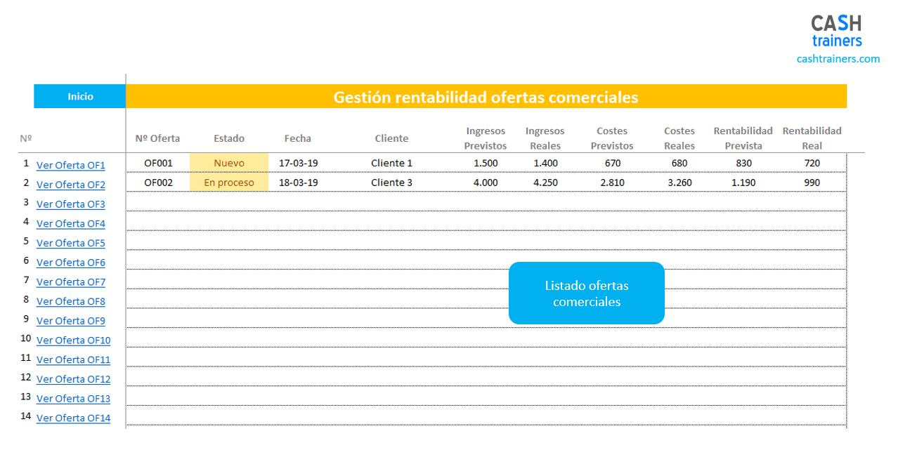 listado-ofertas-comerciales-gestión-rentabilidad-plantilla-excel