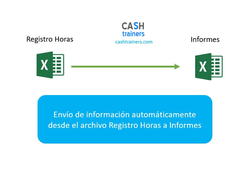 sistema-comunicación-entre-archivos-excel