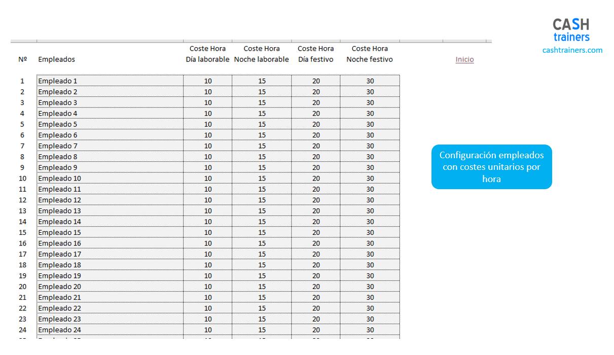 configuración-costes-empleados-cuadrantes-turnos-plantilla-excel