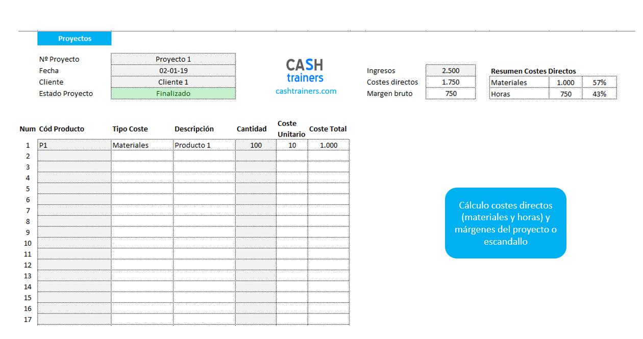 costes-directos-proyectos