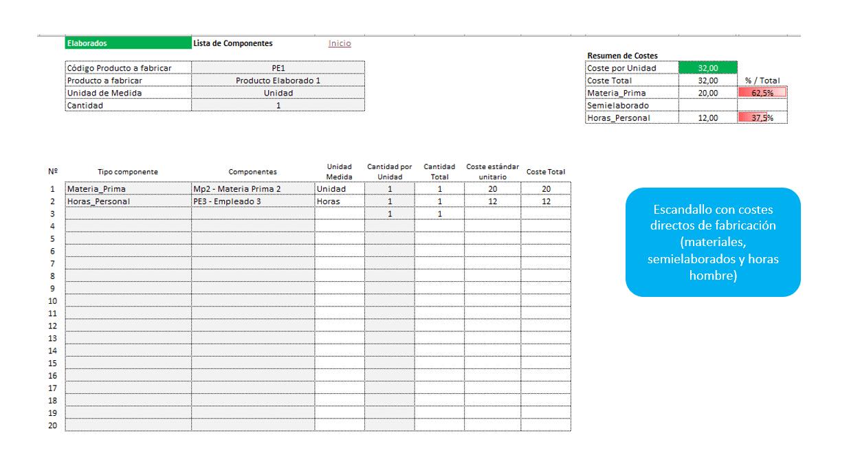 escandallo-fabricación-costes-directos-plantilla-excel