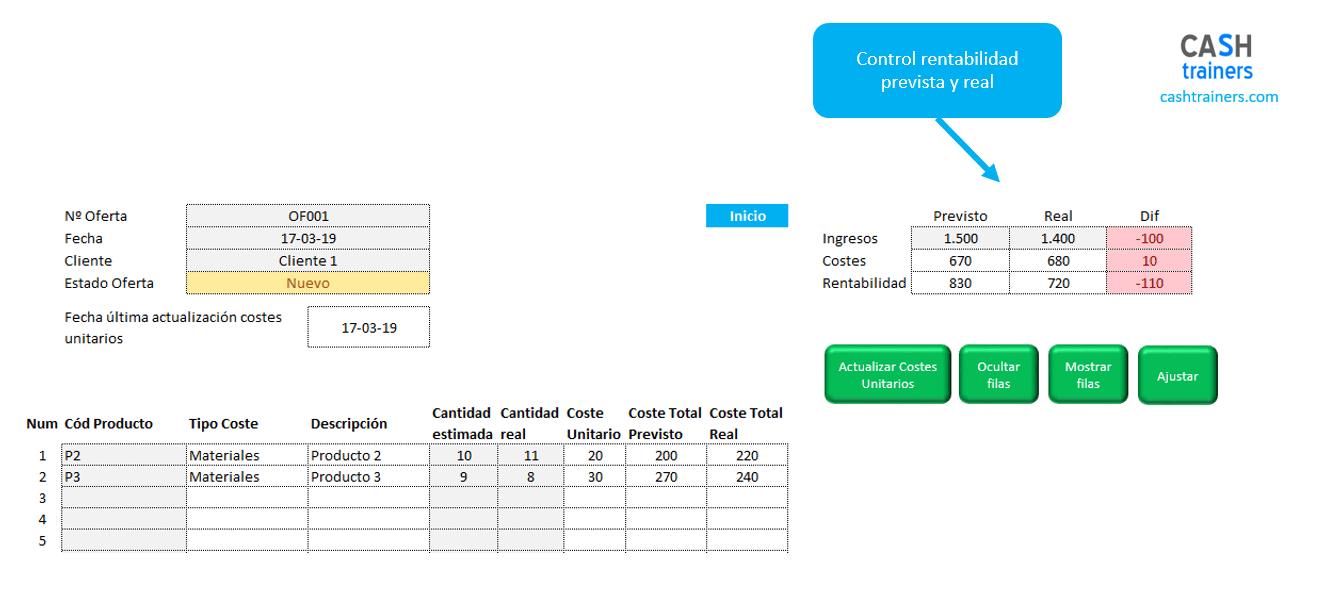 cálculo-rentabilidad-prevista-y-real-ofertas-comerciales-plantilla-excel