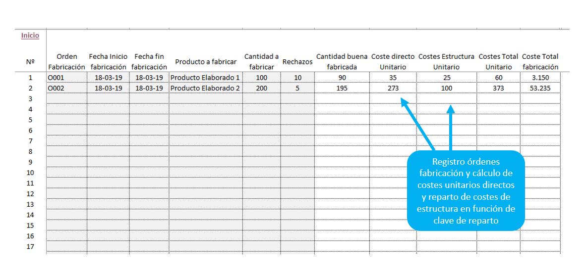 reparto-costes-estructura-en-órdenes-fabricación-aplicación-excel