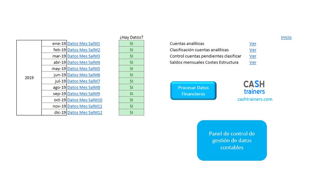cálculo-costes-indirectos-cuentas-analíticas-o-centros-costes-plantilla-excel