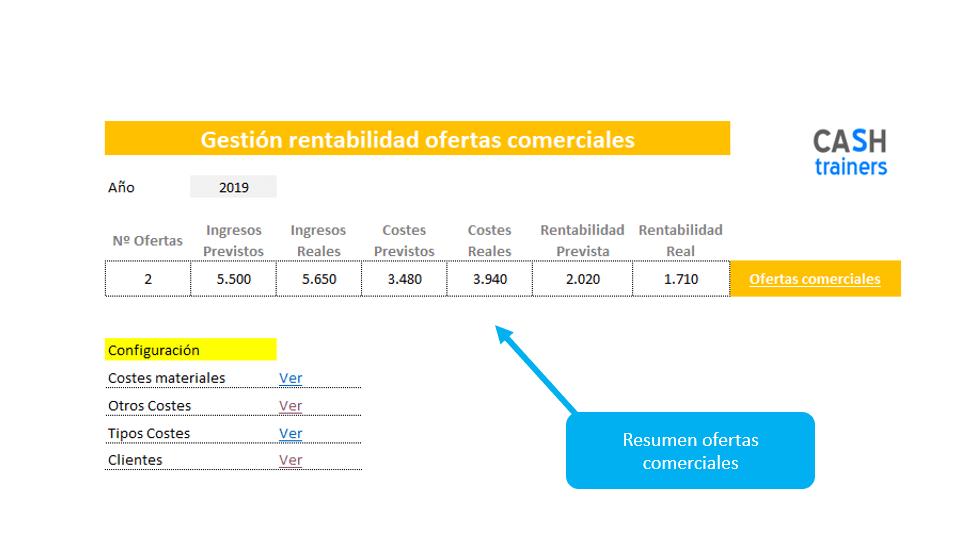dashboard-indicadores-clave-ofertas-comerciales-plantilla-excel