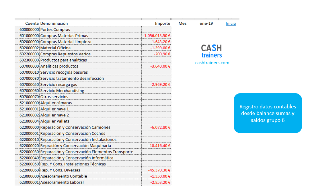 registro-y-clasificación-datos-contables-proyectos-full-costing