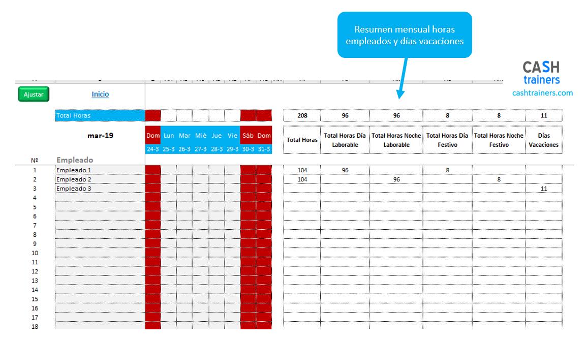 resumen-mensual-horas-y-días-vacaciones-cuadrante-mensual
